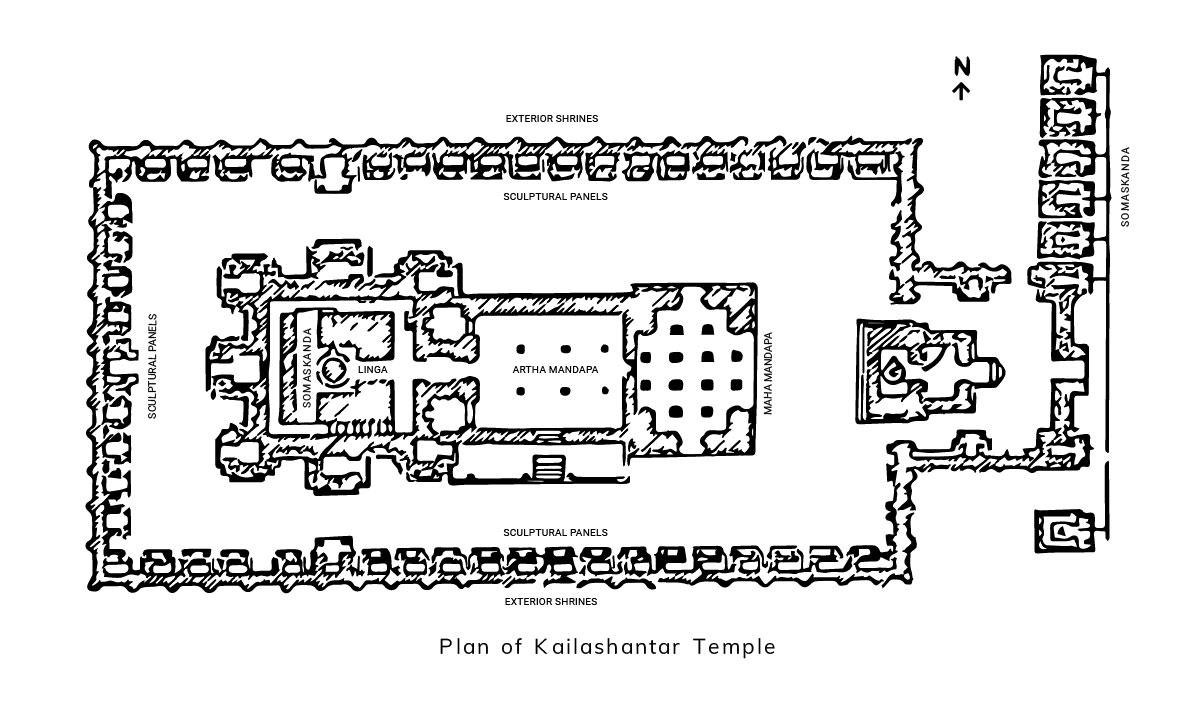 Kailasanathar Temple Structural Layout